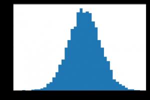 standar-deviation