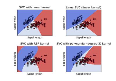 Comparación de SVC Kernels (http://scikit-learn.org)